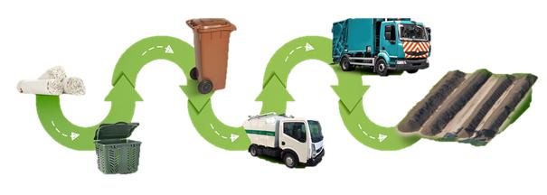 zber kuchynského odpadu, vedierkový zber, zber BRKO, zber odpadu od dverí