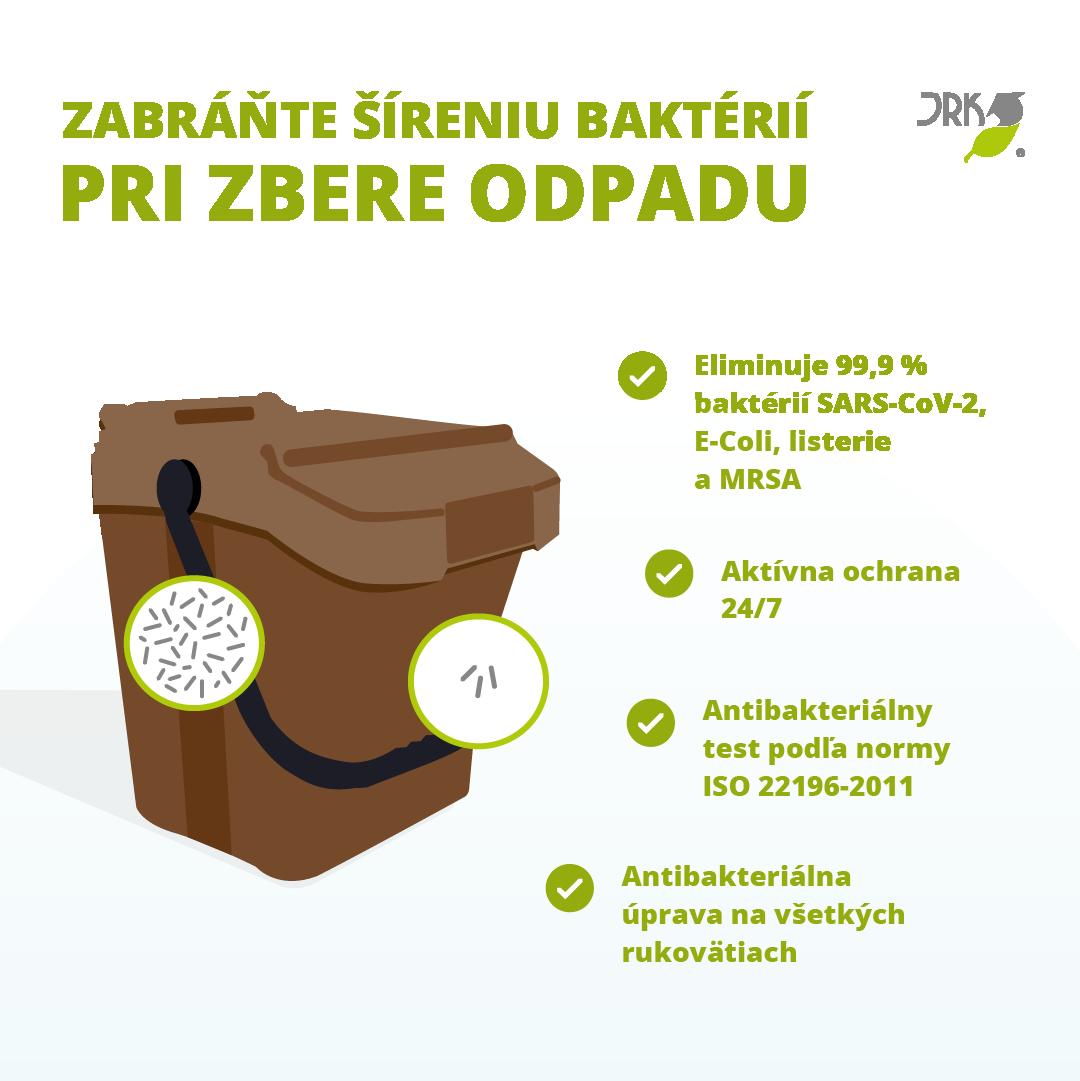 antibakteriálna úprava nádoby, kuchynské odpad